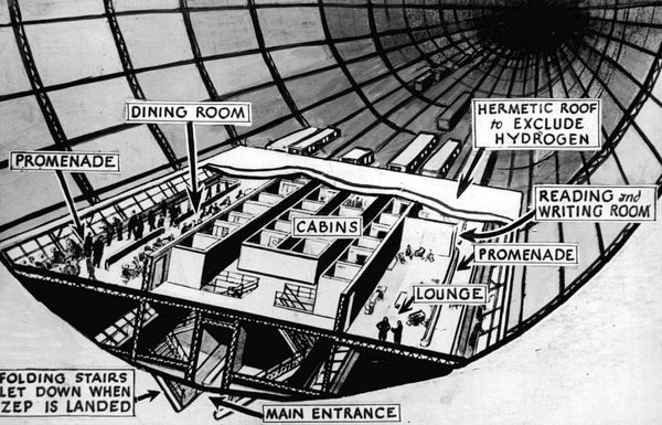 Cutaway of the inside of an airship